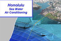 Honolulu Sea Water Air Conditioning