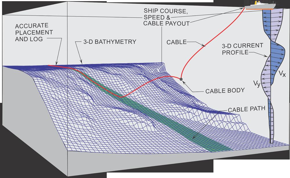 Makaiplan Pro Makai Ocean Engineering