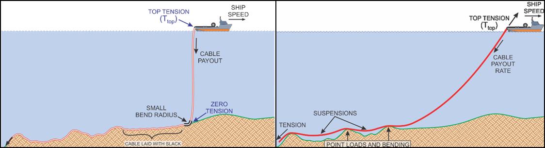 Power Module - Makai Ocean Engineering